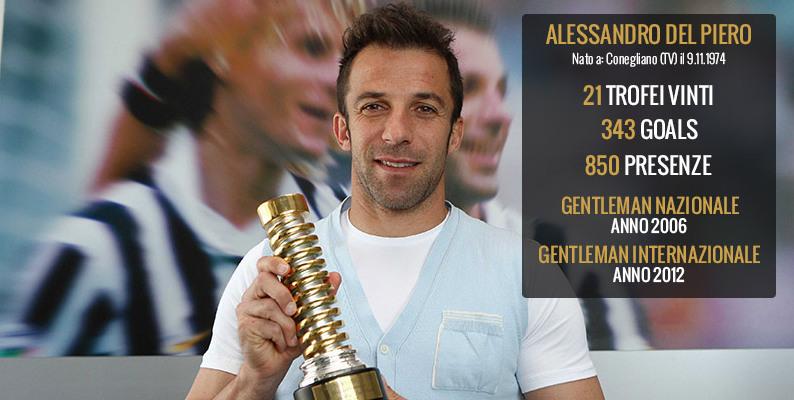 Auguri Alex Del Piero – Gentleman In Campo E Nella Vita!
