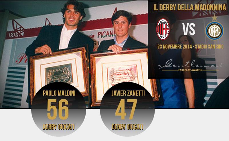 Derby Della Madonnina 2014 – Zanetti&Maldini